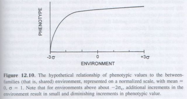 The g Factor (Arthur Jensen) p. 461