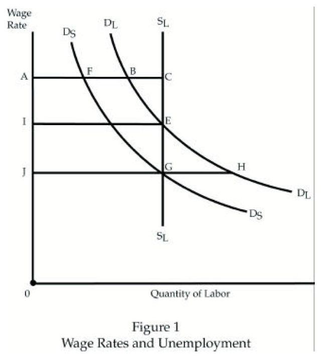 americas great depression rothbard pdf