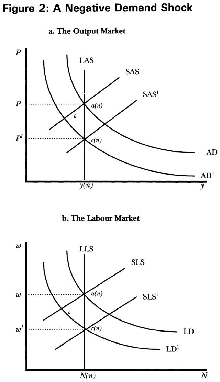 Less than Zero - figure 2