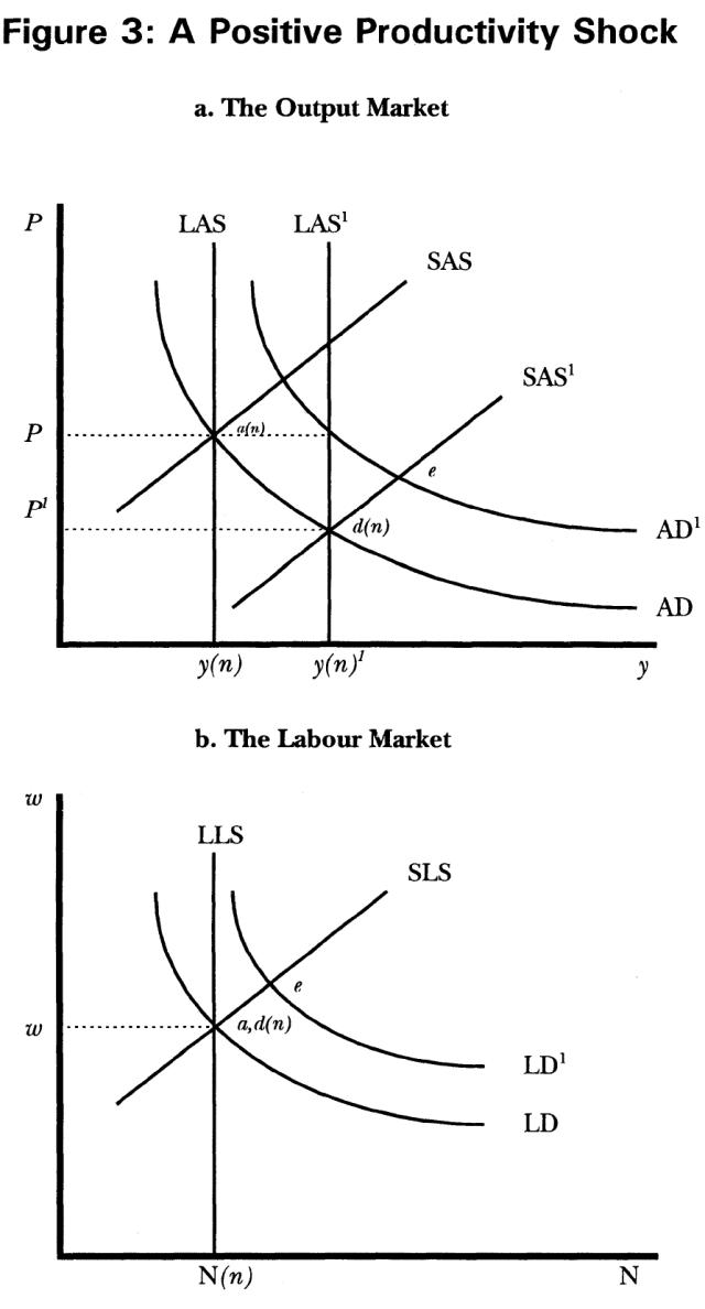 Less than Zero - figure 3