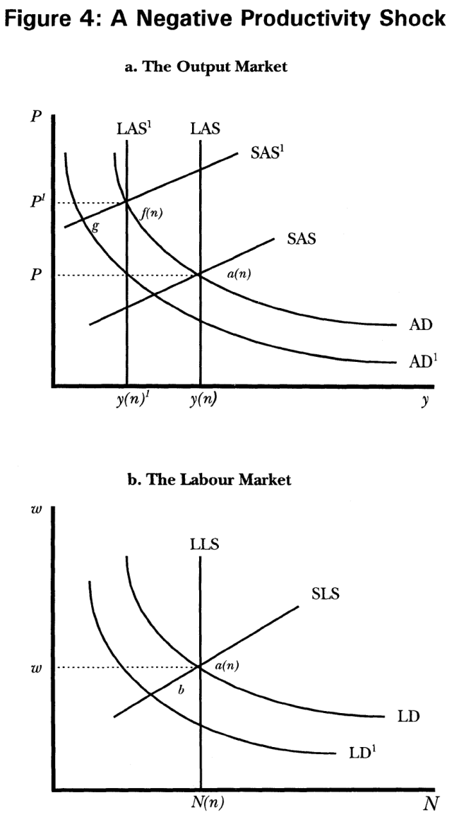Less than Zero - figure 4