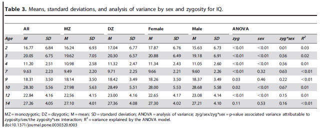 an analysis of nonverbal sex differences This theory does not seem to be a good explanation of sex differences in nonverbal behavior social role theory: differences in men's and women's communication styles have to do with the different social roles men and women hold in our society.