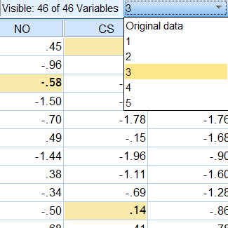 SPSS multiple imputation Imputed Dataset